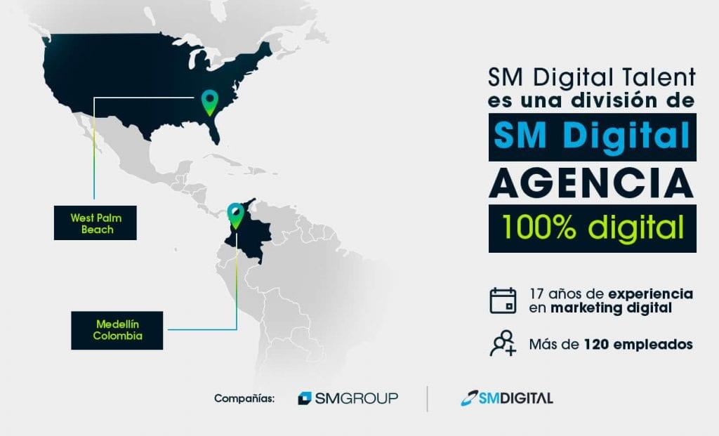 Mapa SM Digital