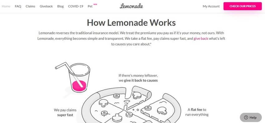 SM Digital Talen 7 Ejemplos de Modelos de Negocio Innovadores Lemonade